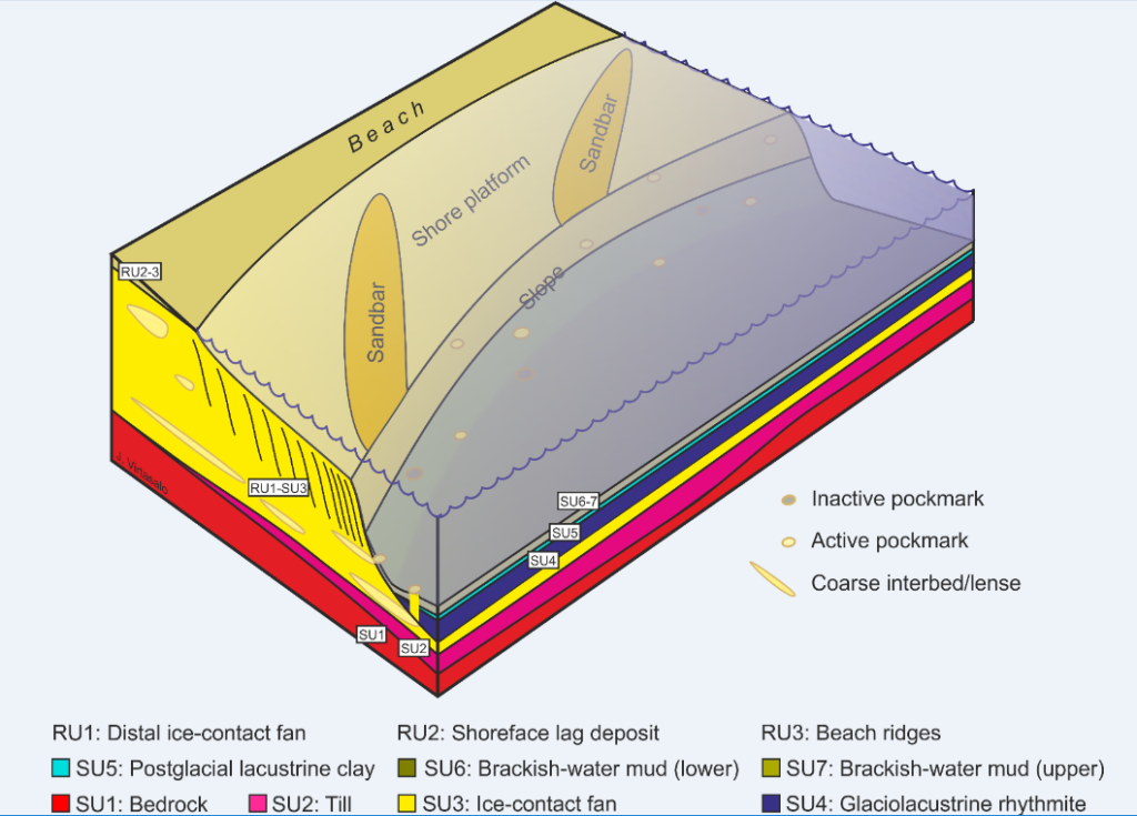 3D image of stratigraphy in Panko Bay